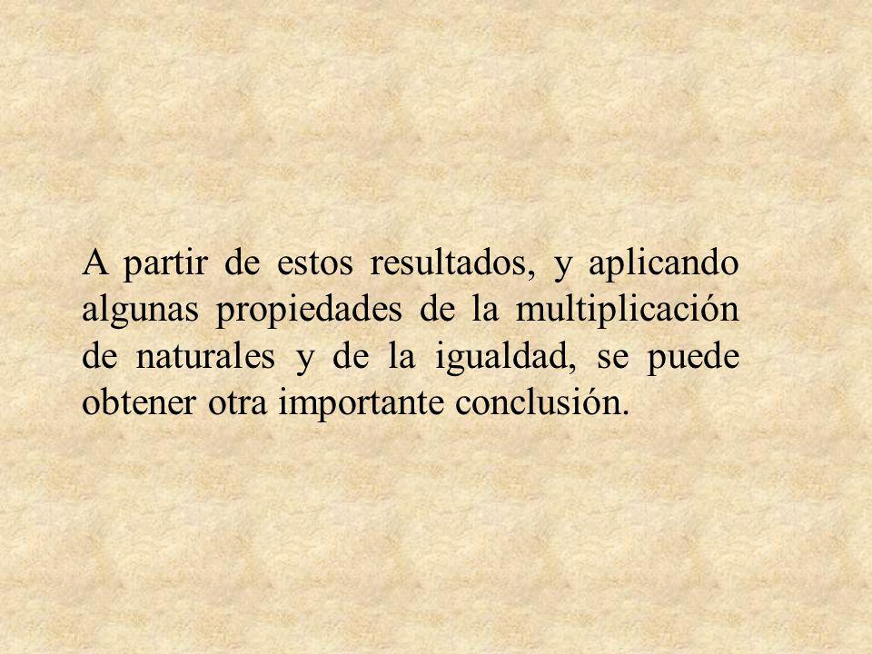 A partir de estos resultados, y aplicando algunas propiedades de la multiplicación de naturales y de la igualdad, se puede obtener otra importante conclusión.