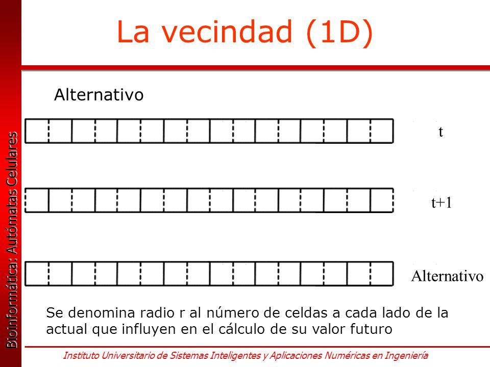 La vecindad (1D) Alternativo t t+1 Alternativo