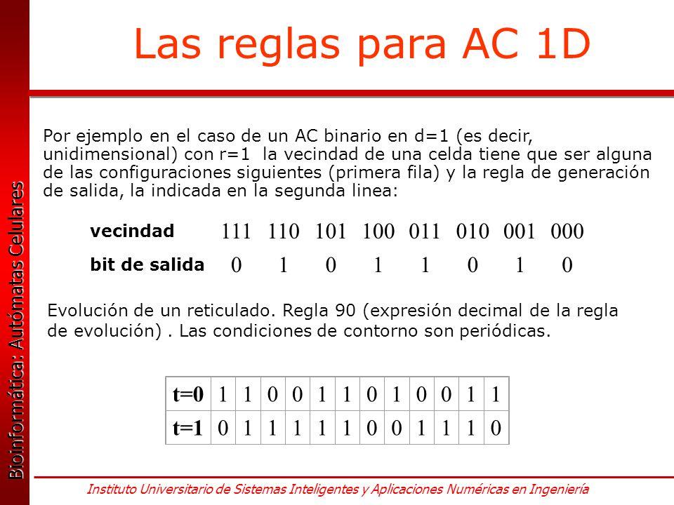 Las reglas para AC 1D 111 110 101 100 011 010 001 000 1 t=0 1 t=1