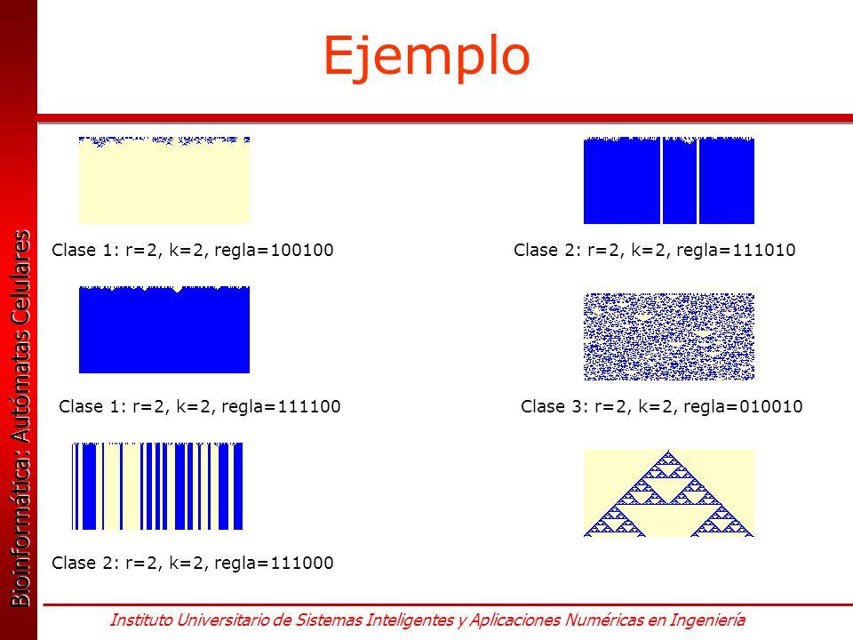 Ejemplo Clase 1: r=2, k=2, regla=100100