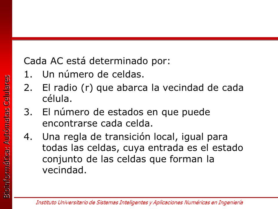 Cada AC está determinado por: