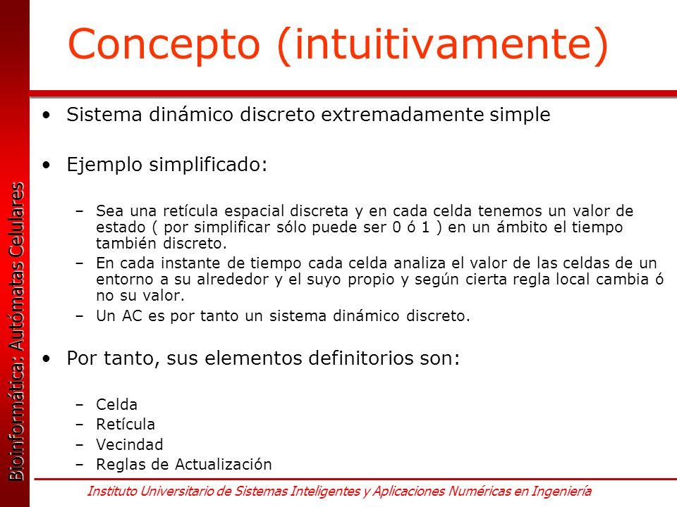 Concepto (intuitivamente)
