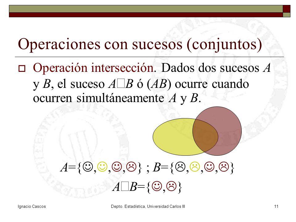 Operaciones con sucesos (conjuntos)