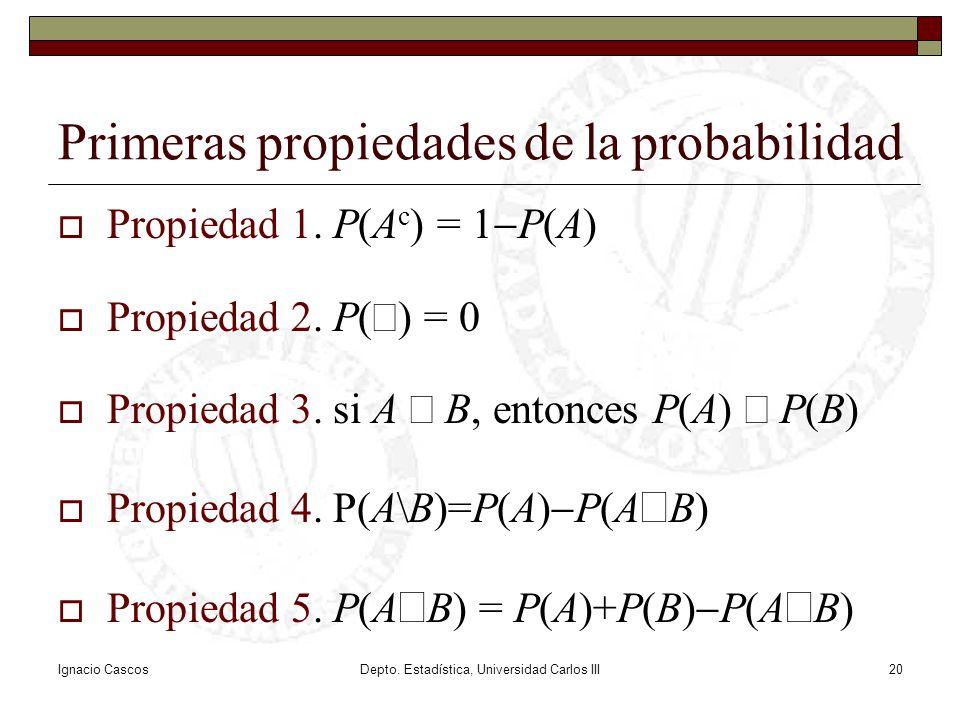 Primeras propiedades de la probabilidad