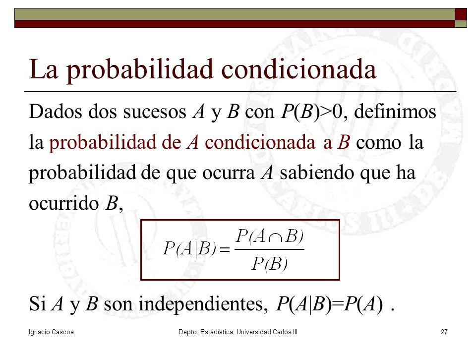 La probabilidad condicionada