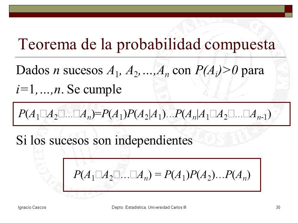 Teorema de la probabilidad compuesta