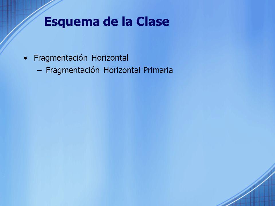 Esquema de la Clase Fragmentación Horizontal