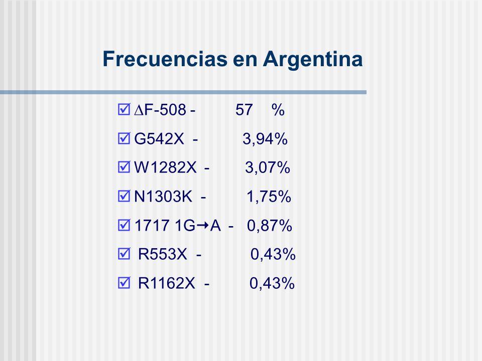 Frecuencias en Argentina
