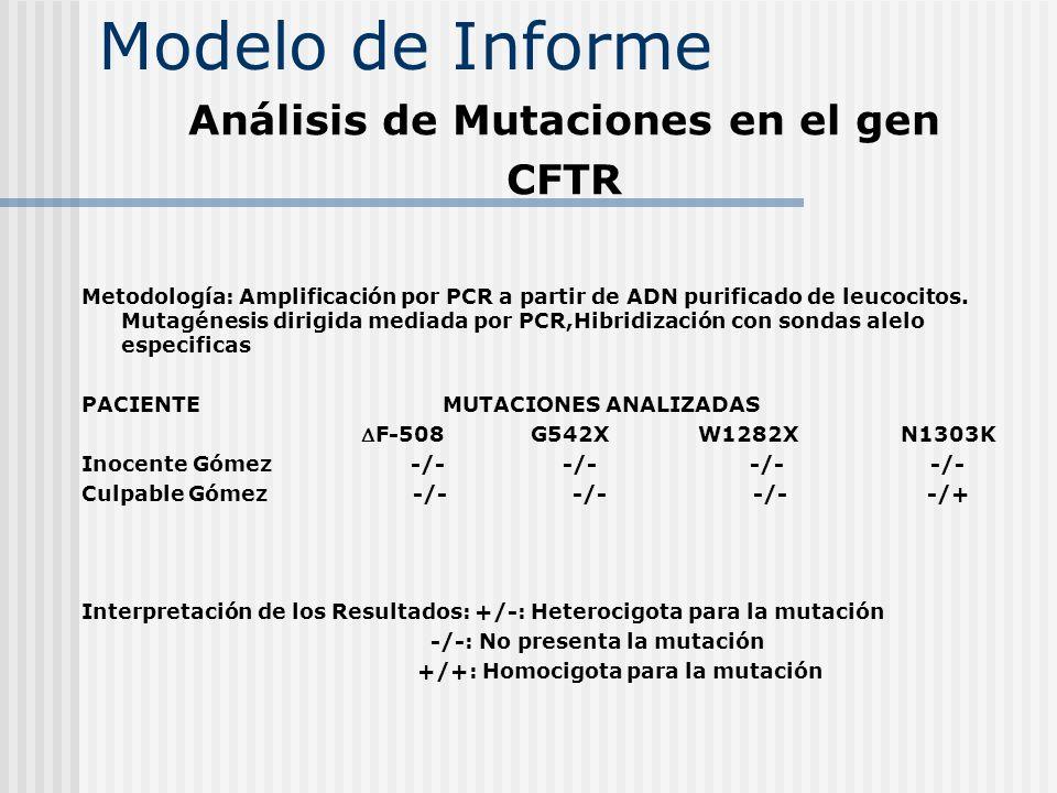 Análisis de Mutaciones en el gen