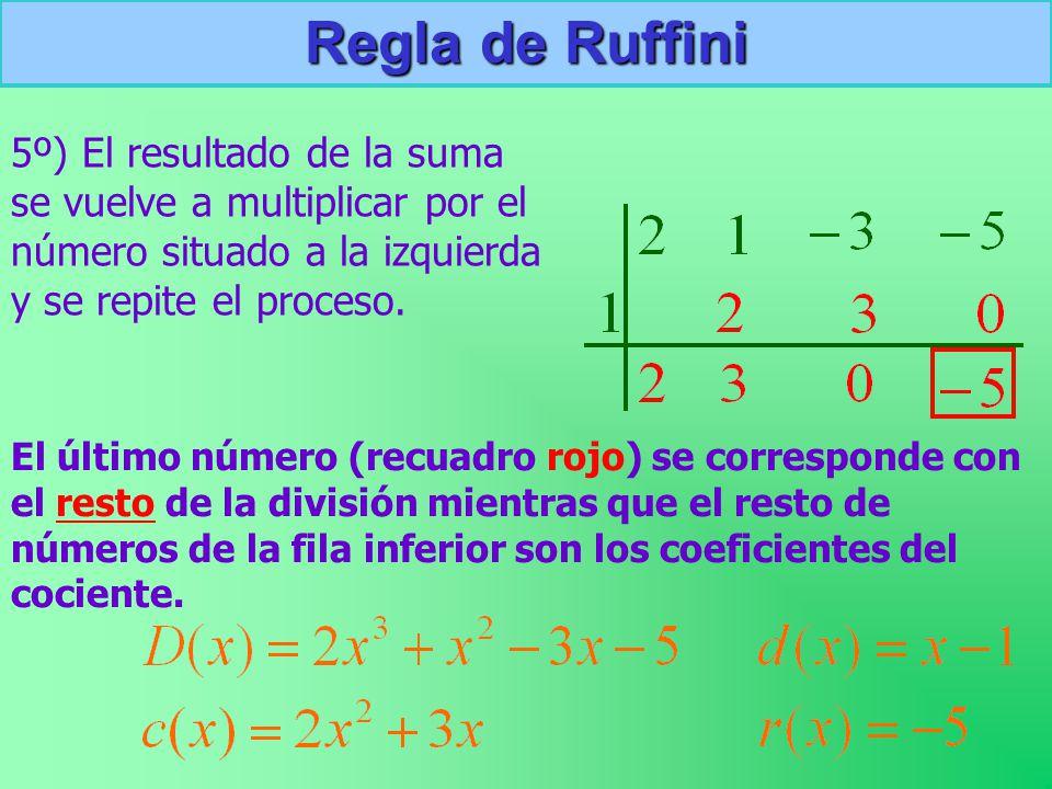 Regla de Ruffini 5º) El resultado de la suma se vuelve a multiplicar por el número situado a la izquierda y se repite el proceso.