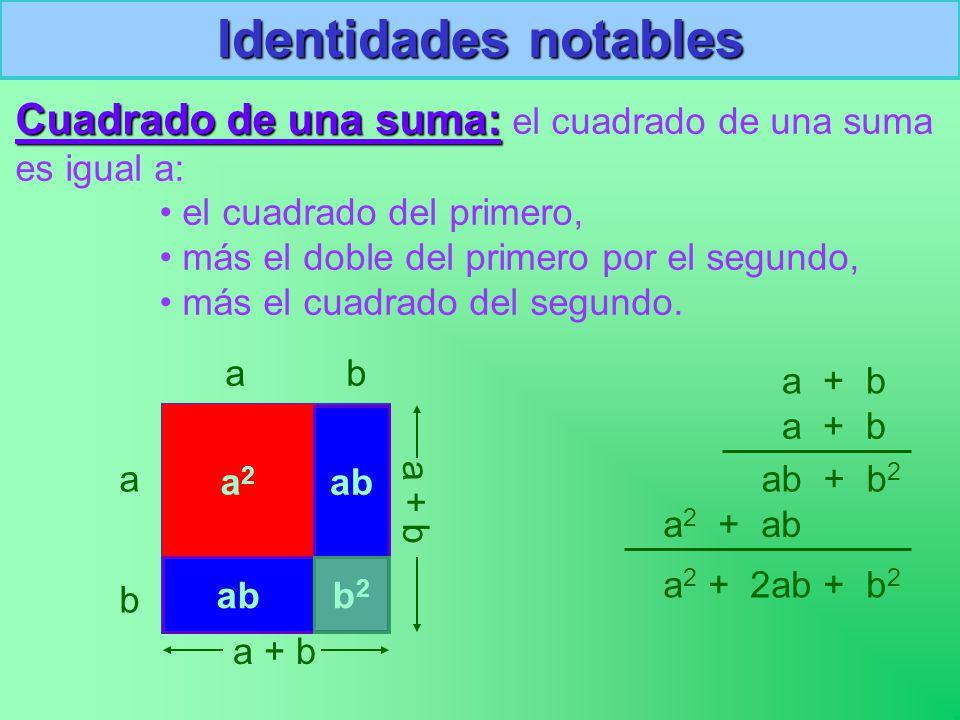 Identidades notables Cuadrado de una suma: el cuadrado de una suma es igual a: el cuadrado del primero,