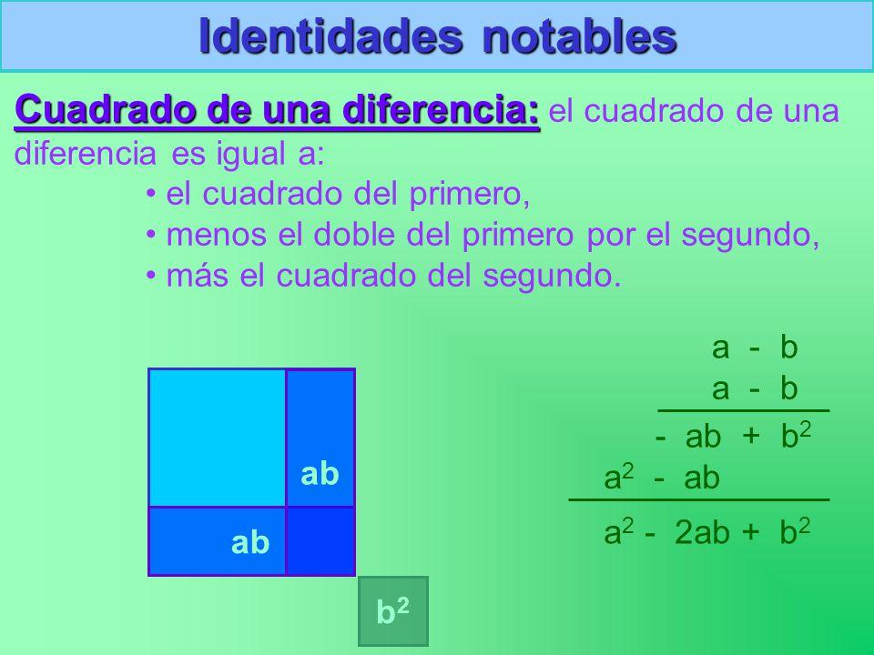 Identidades notables Cuadrado de una diferencia: el cuadrado de una diferencia es igual a: el cuadrado del primero,