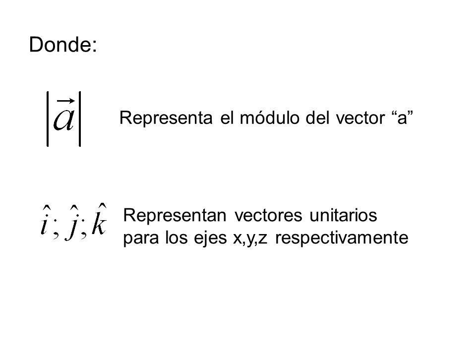 Donde: Representa el módulo del vector a