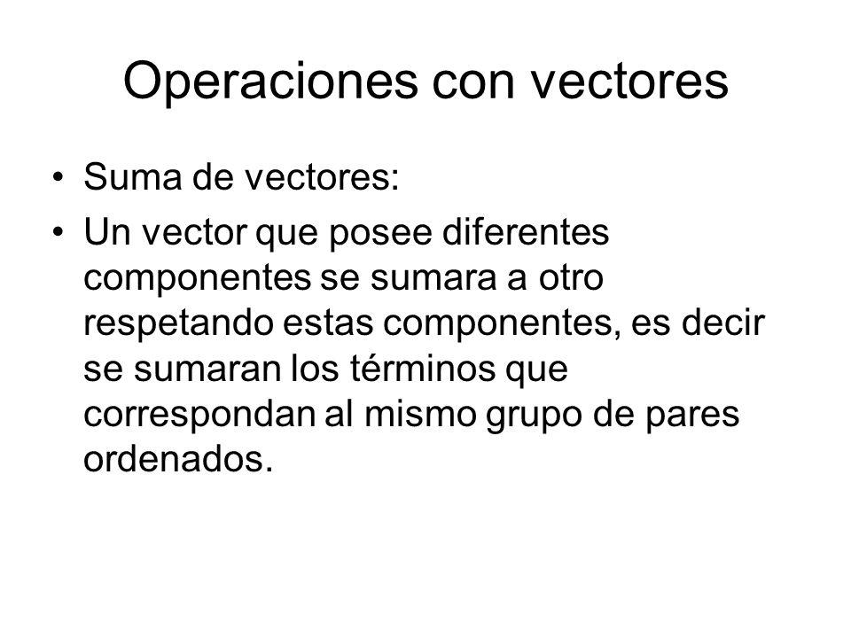 Operaciones con vectores