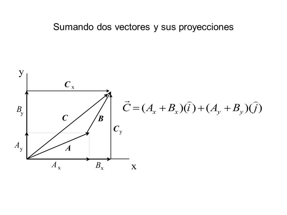 Sumando dos vectores y sus proyecciones