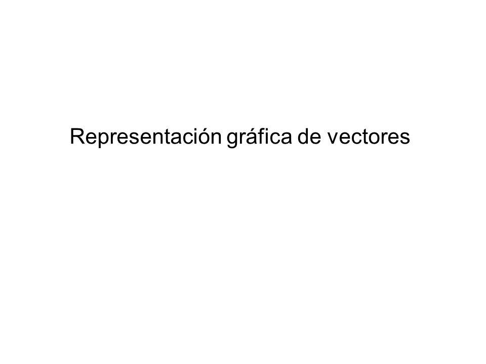 Representación gráfica de vectores