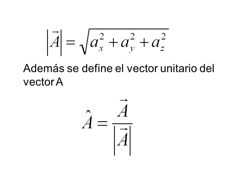 Además se define el vector unitario del