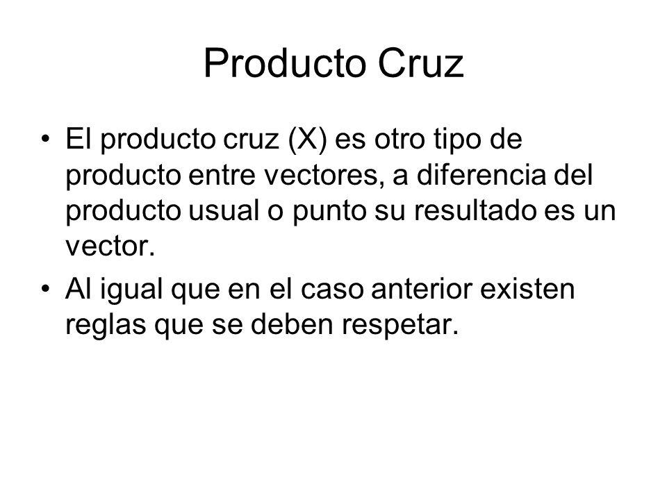 Producto Cruz El producto cruz (X) es otro tipo de producto entre vectores, a diferencia del producto usual o punto su resultado es un vector.