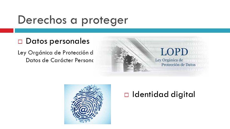 Derechos a proteger Datos personales Identidad digital