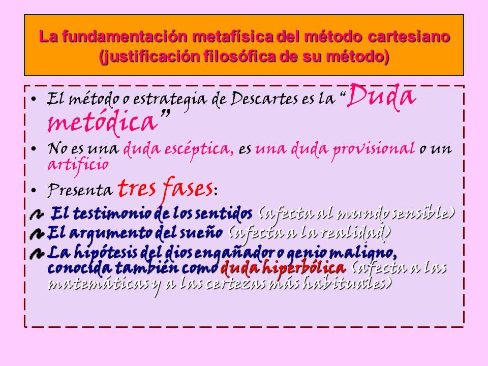 La fundamentación metafísica del método cartesiano (justificación filosófica de su método)