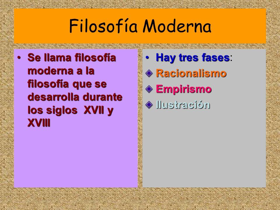 Filosofía Moderna Se llama filosofía moderna a la filosofía que se desarrolla durante los siglos XVII y XVIII.