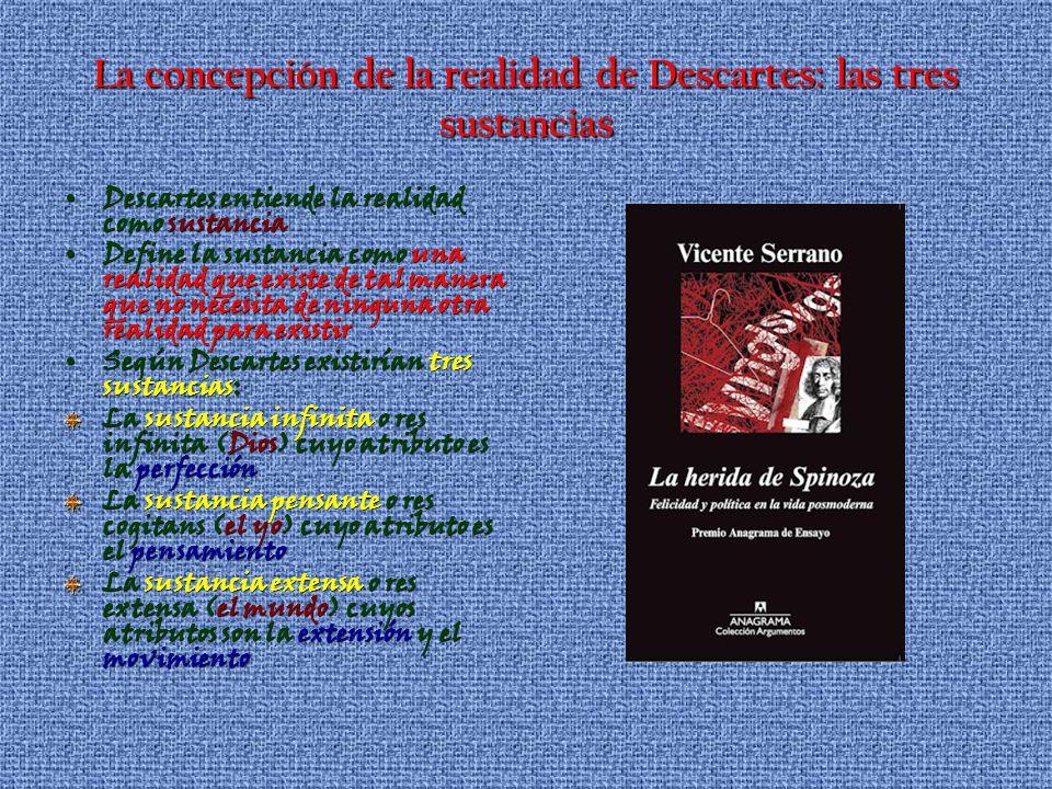 La concepción de la realidad de Descartes: las tres sustancias