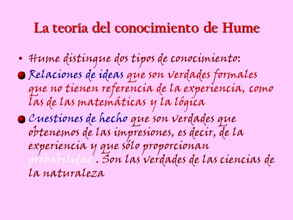 La teoría del conocimiento de Hume