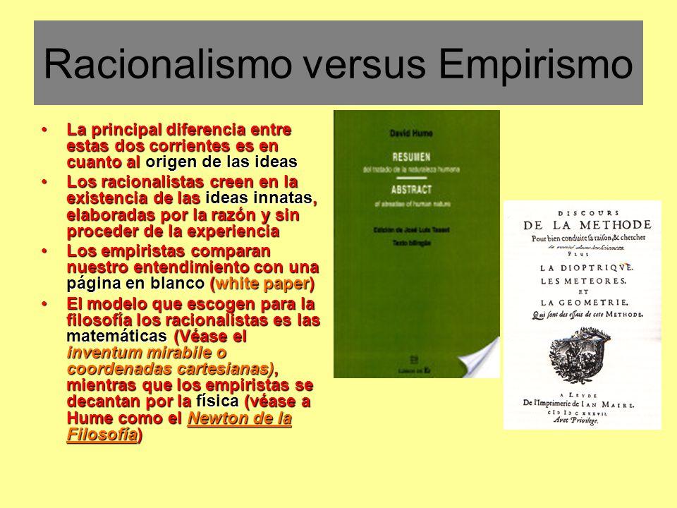 Racionalismo versus Empirismo