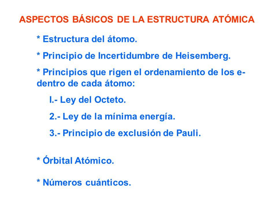 ASPECTOS BÁSICOS DE LA ESTRUCTURA ATÓMICA