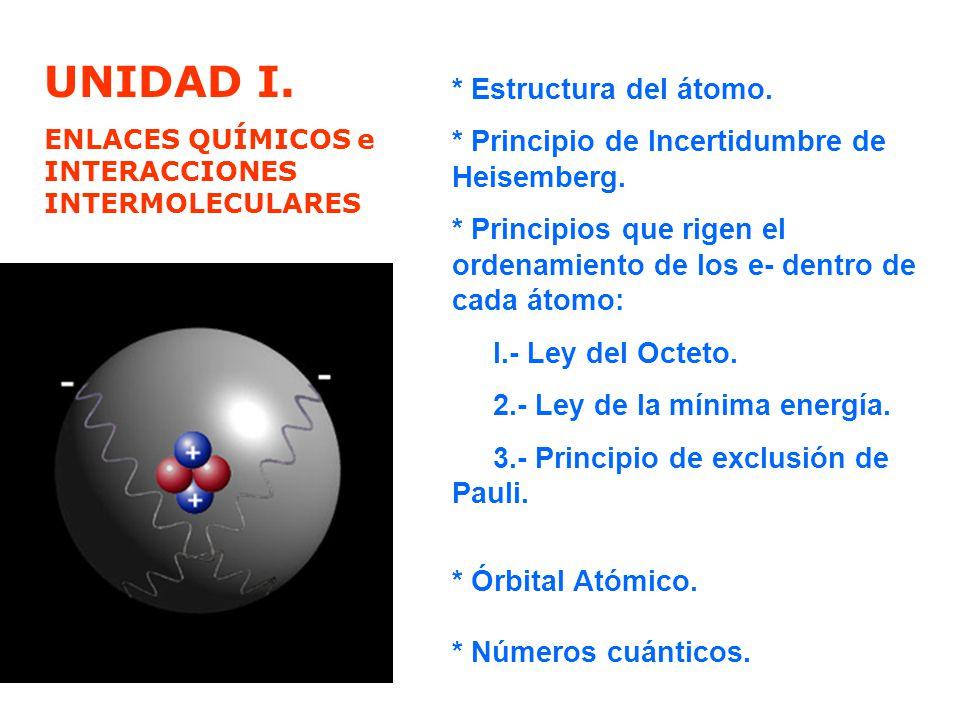 UNIDAD I. * Estructura del átomo.