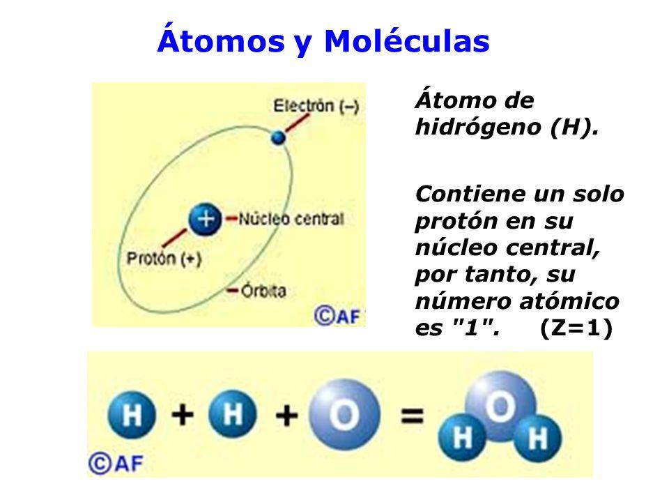 Átomos y Moléculas Átomo de hidrógeno (H).