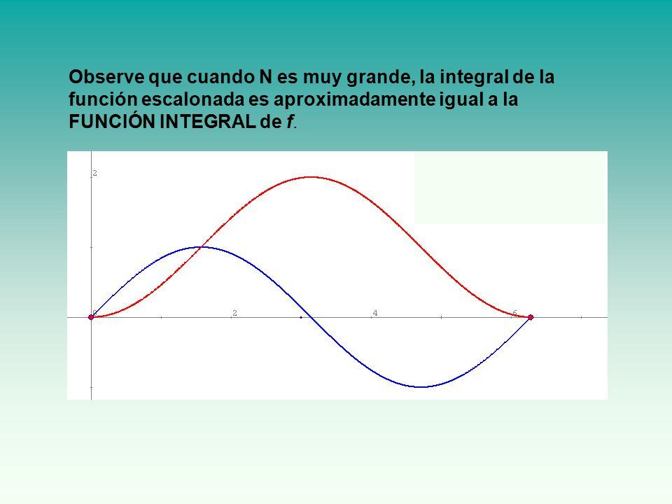 Observe que cuando N es muy grande, la integral de la función escalonada es aproximadamente igual a la FUNCIÓN INTEGRAL de f.