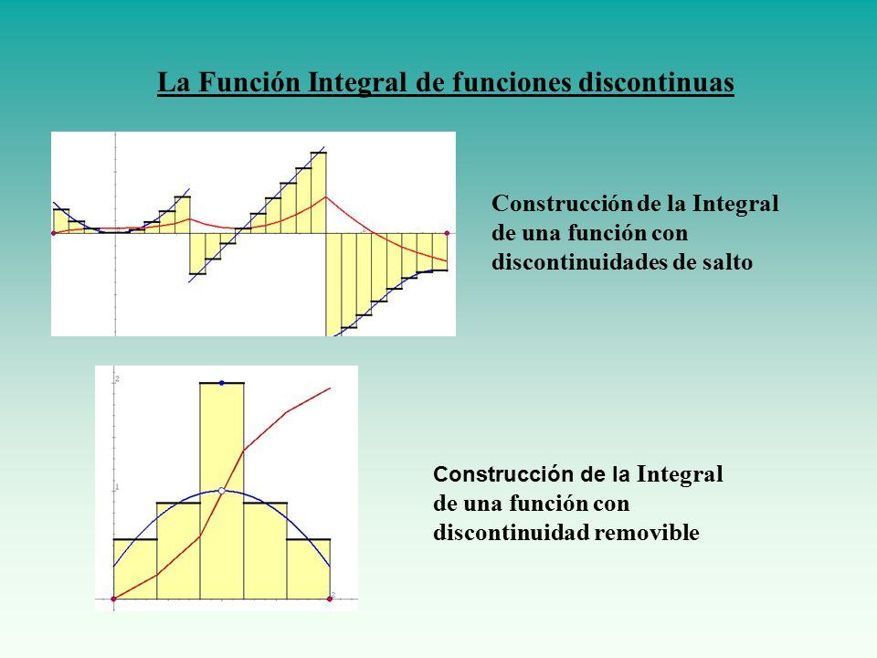 La Función Integral de funciones discontinuas