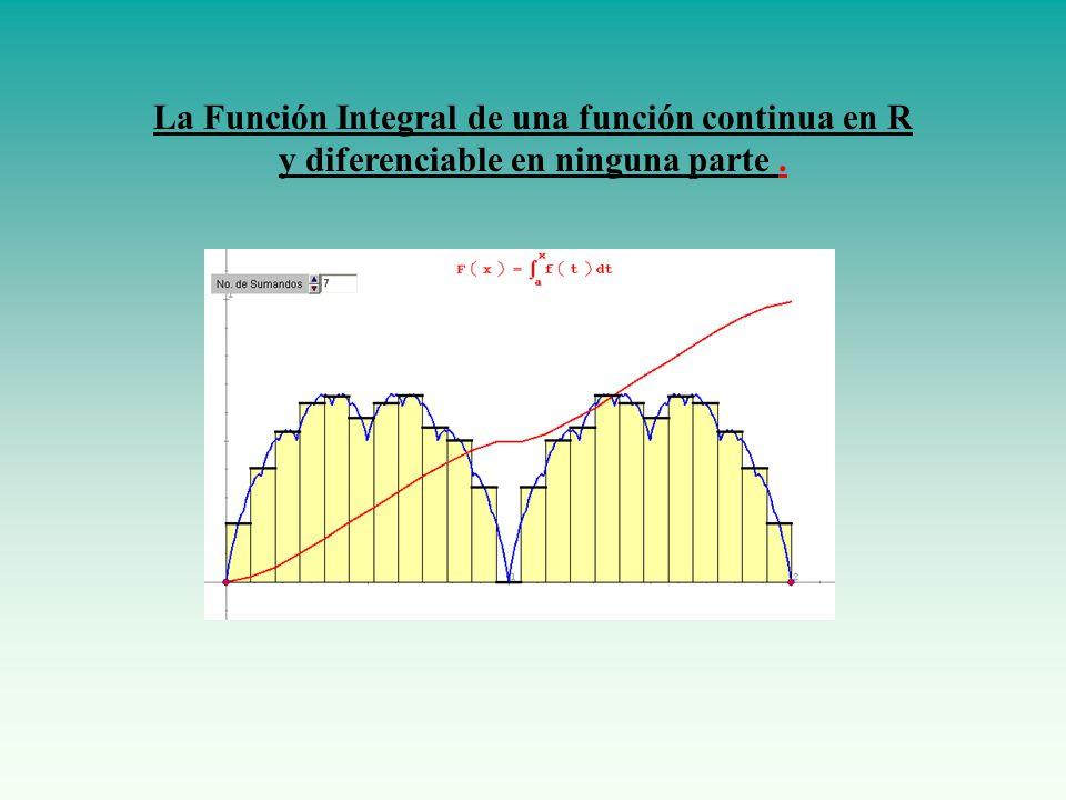 La Función Integral de una función continua en R y diferenciable en ninguna parte .