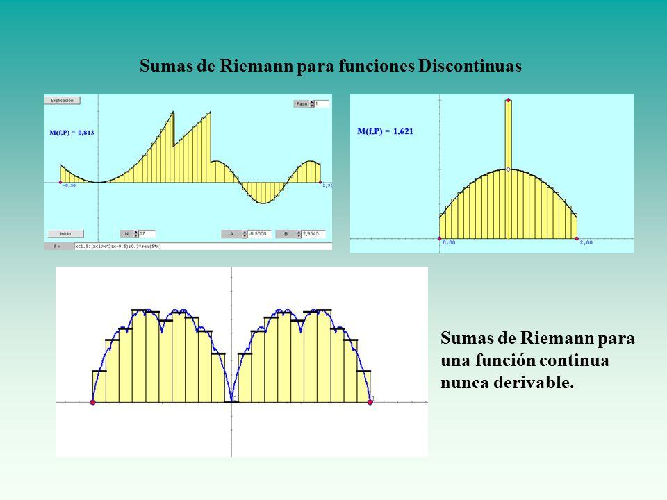 Sumas de Riemann para funciones Discontinuas