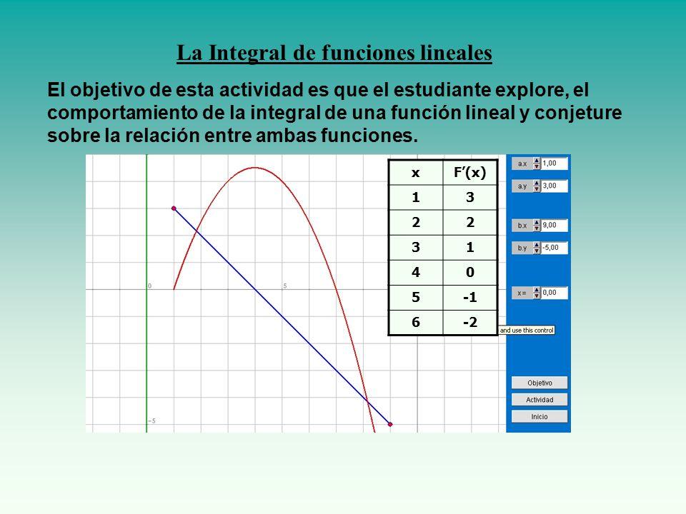 La Integral de funciones lineales