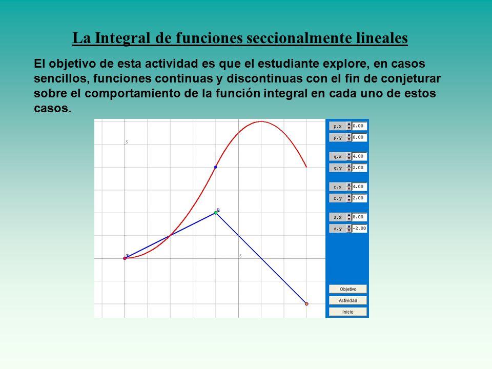 La Integral de funciones seccionalmente lineales