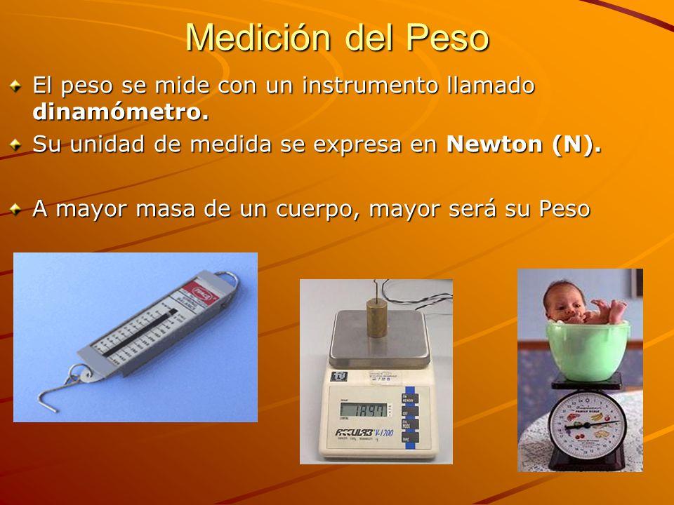 Medición del Peso El peso se mide con un instrumento llamado dinamómetro. Su unidad de medida se expresa en Newton (N).