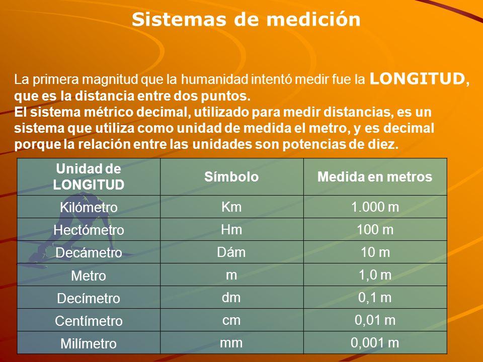 Sistemas de medición La primera magnitud que la humanidad intentó medir fue la LONGITUD, que es la distancia entre dos puntos.