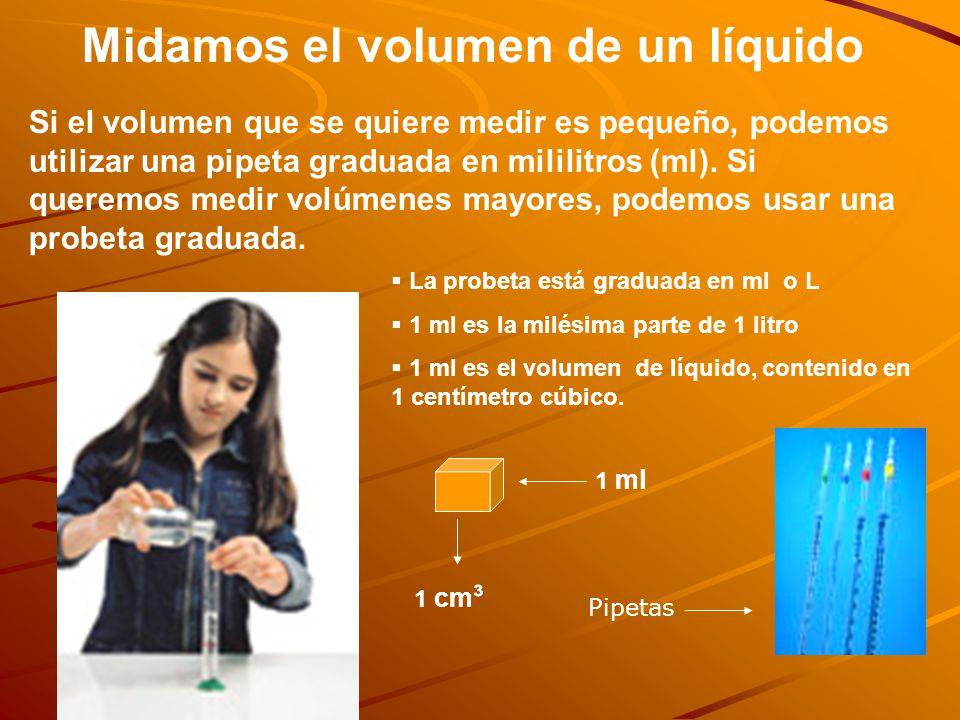 Midamos el volumen de un líquido