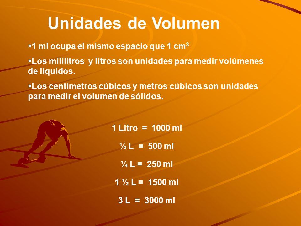 Unidades de Volumen 1 ml ocupa el mismo espacio que 1 cm3