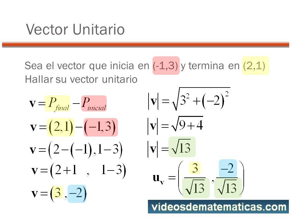 Vector Unitario Sea el vector que inicia en (-1,3) y termina en (2,1)