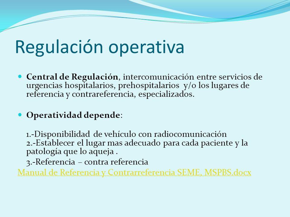 Regulación operativa