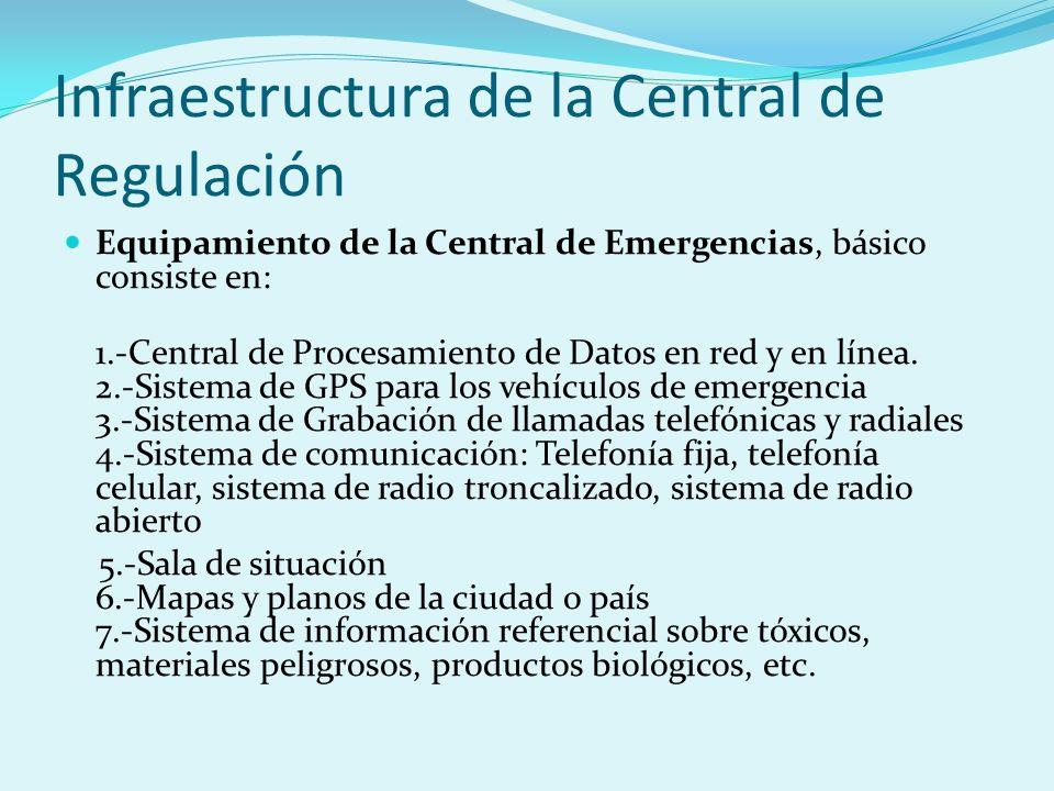 Infraestructura de la Central de Regulación
