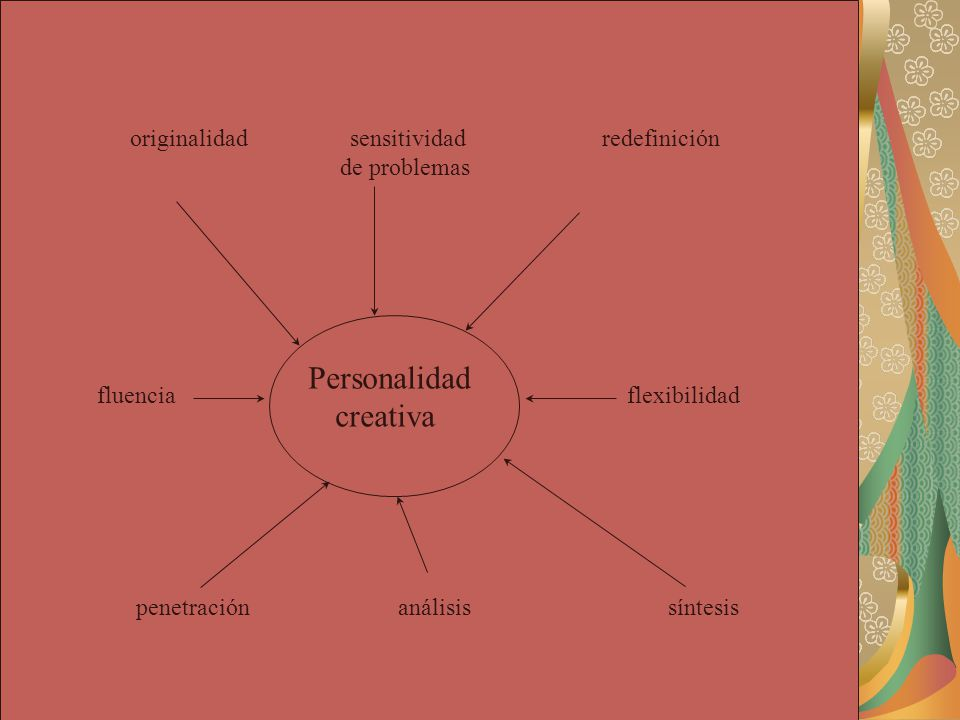 Personalidad creativa originalidad sensitividad redefinición