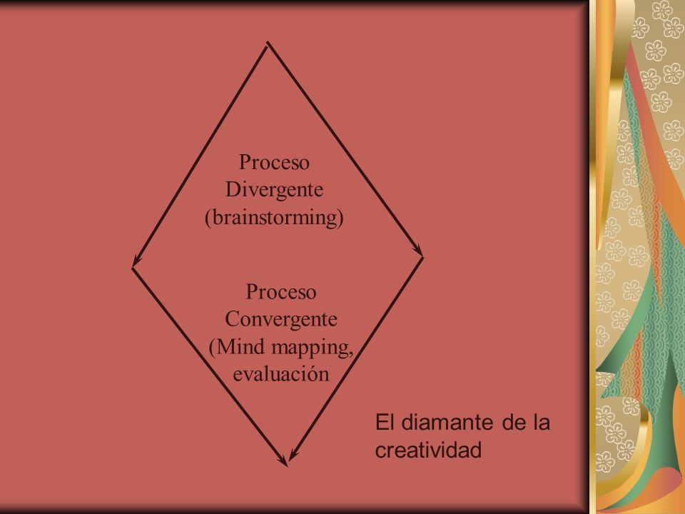 (Mind mapping, evaluación
