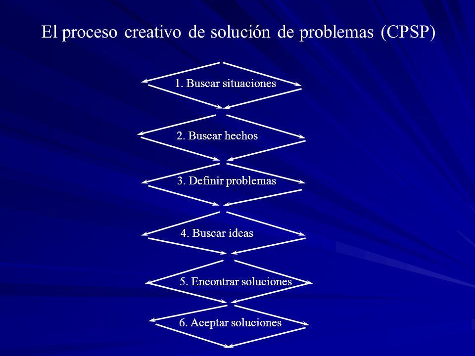 El proceso creativo de solución de problemas (CPSP)