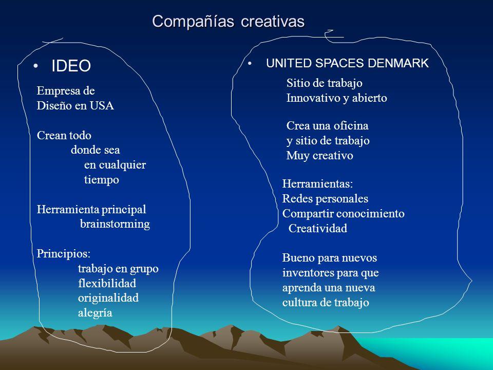 Compañías creativas IDEO UNITED SPACES DENMARK Sitio de trabajo
