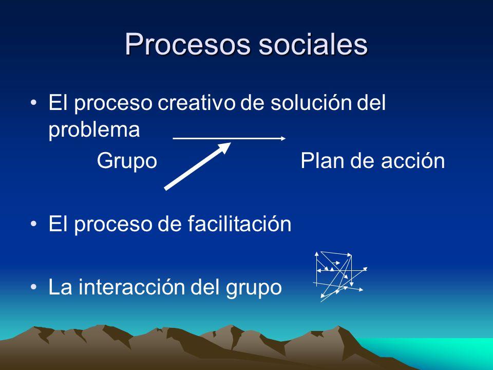 Procesos sociales El proceso creativo de solución del problema