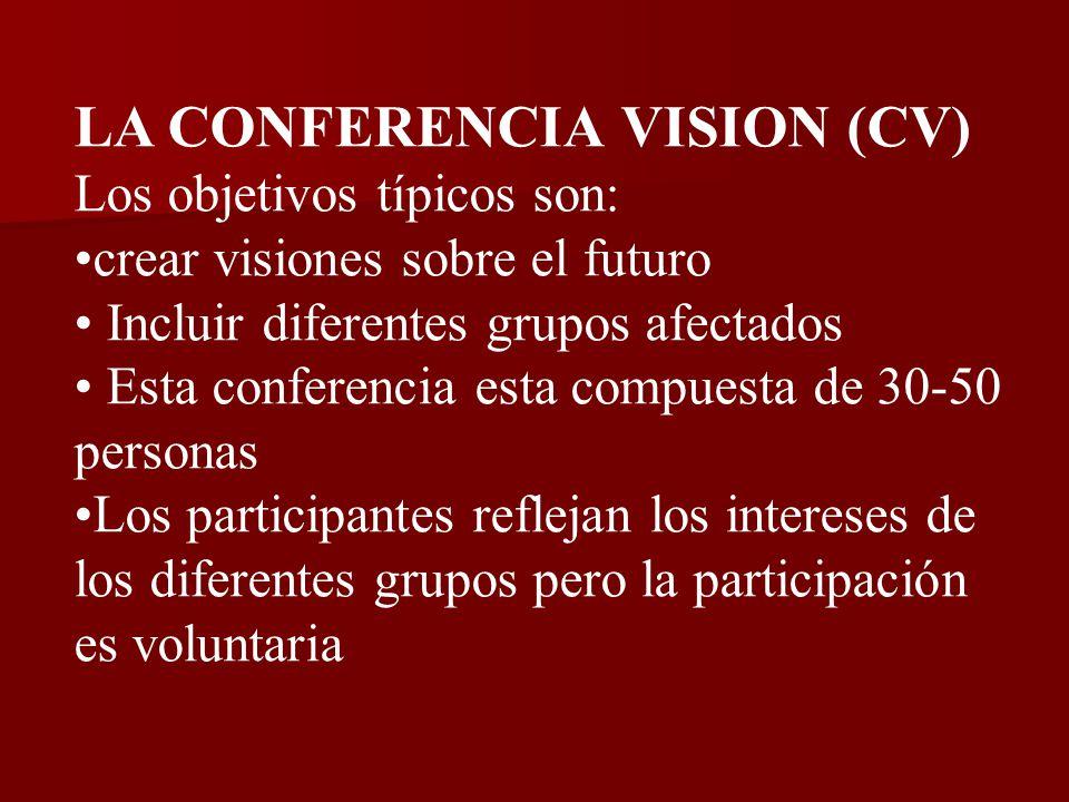 LA CONFERENCIA VISION (CV)